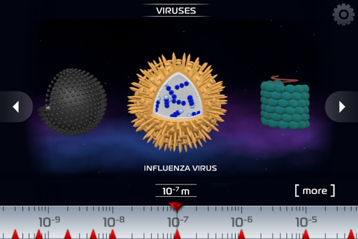 Science - Microcosm 3D screenshot