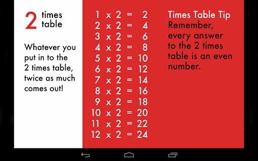 10 Minutes a Day Times Tables screenshot