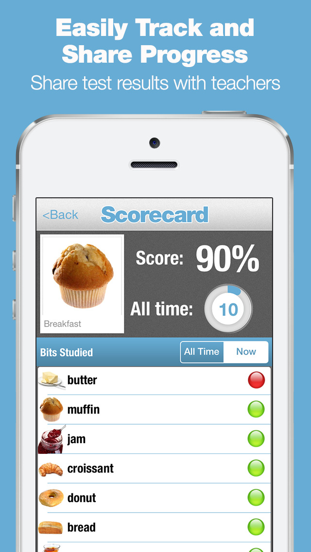 Bitsboard screenshot