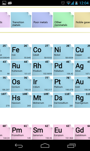 Periodic Table screenshot