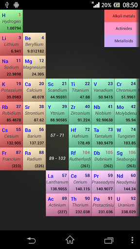BEST Periodic Table - Free screenshot