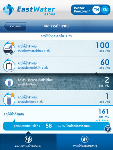E-Water Footprint HD screenshot